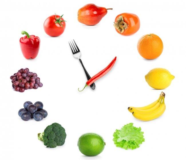 еда для похудения рецепты